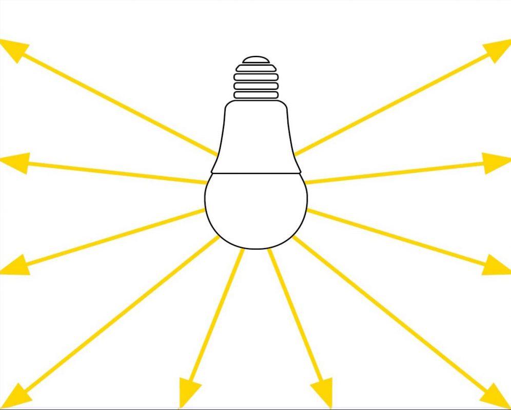 شار نوری