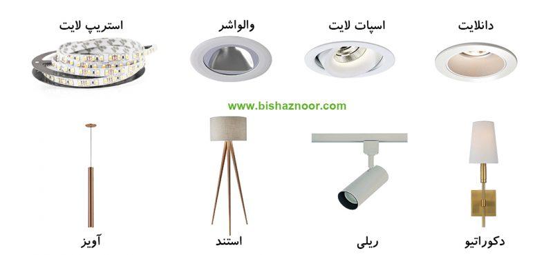 تجهیزات نورپردازی داخلی ساختمان